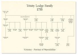 The Trinity Lodge Family Tree (pdf format).